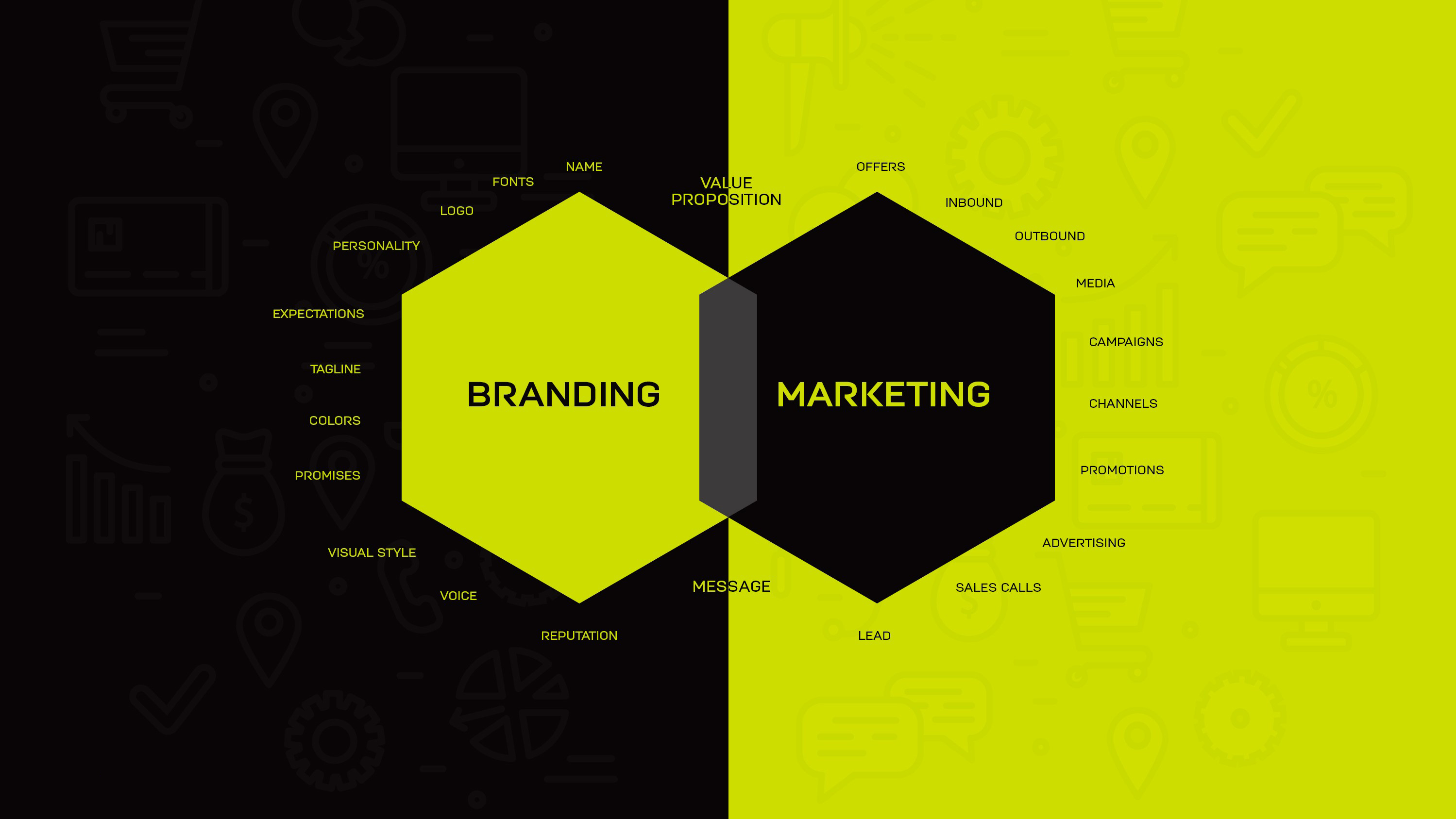 Branding versus marketing