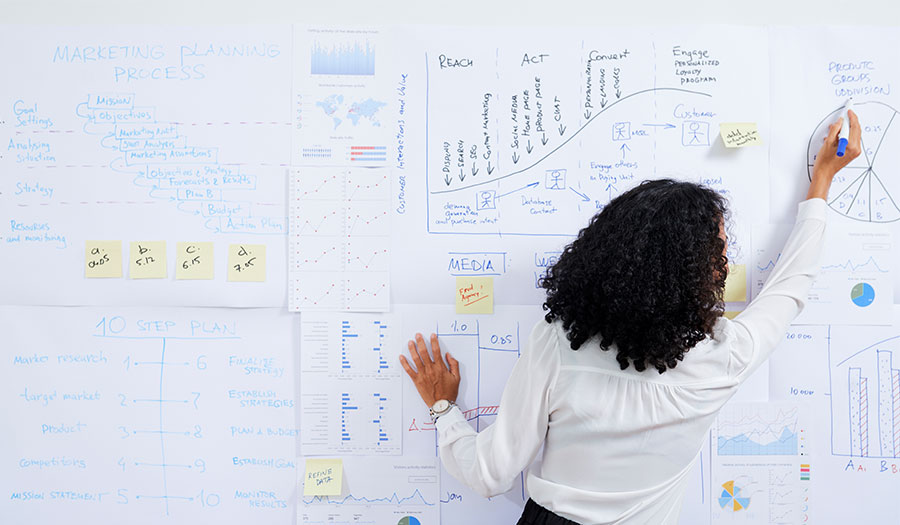 woman writing on white board to plan business goals