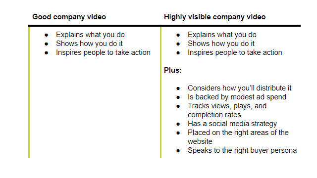 what-makes-a-great-company-video